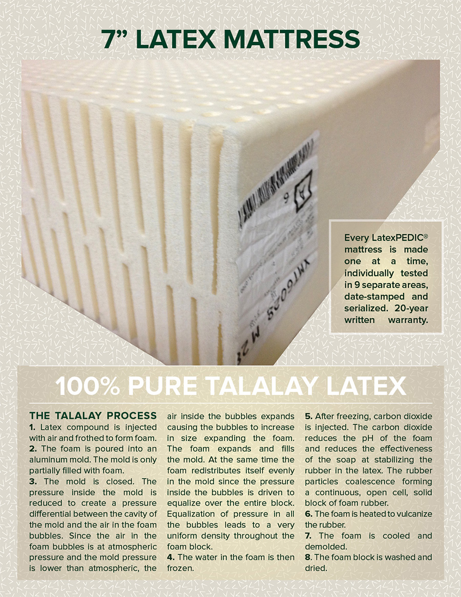 100% Pure Talalay Latex Foam Bamboo Cotton Mattress
